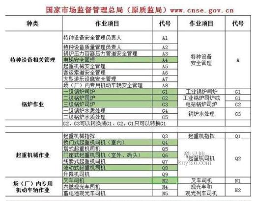 重庆市酉阳土建测量员