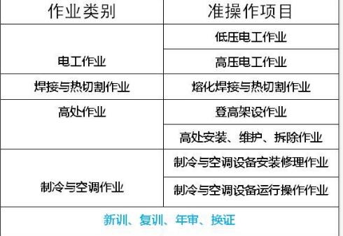 荣昌区质监局特种设备焊接培训班